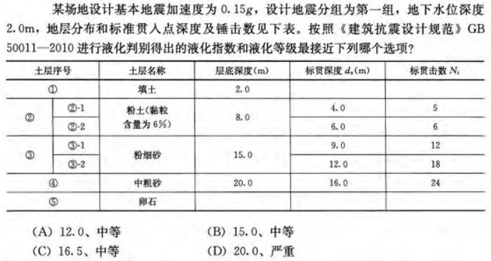 岩土专业案例,历年真题,2012年全国注册土木工程师(岩土)执业资格考试专业案例(下午卷)